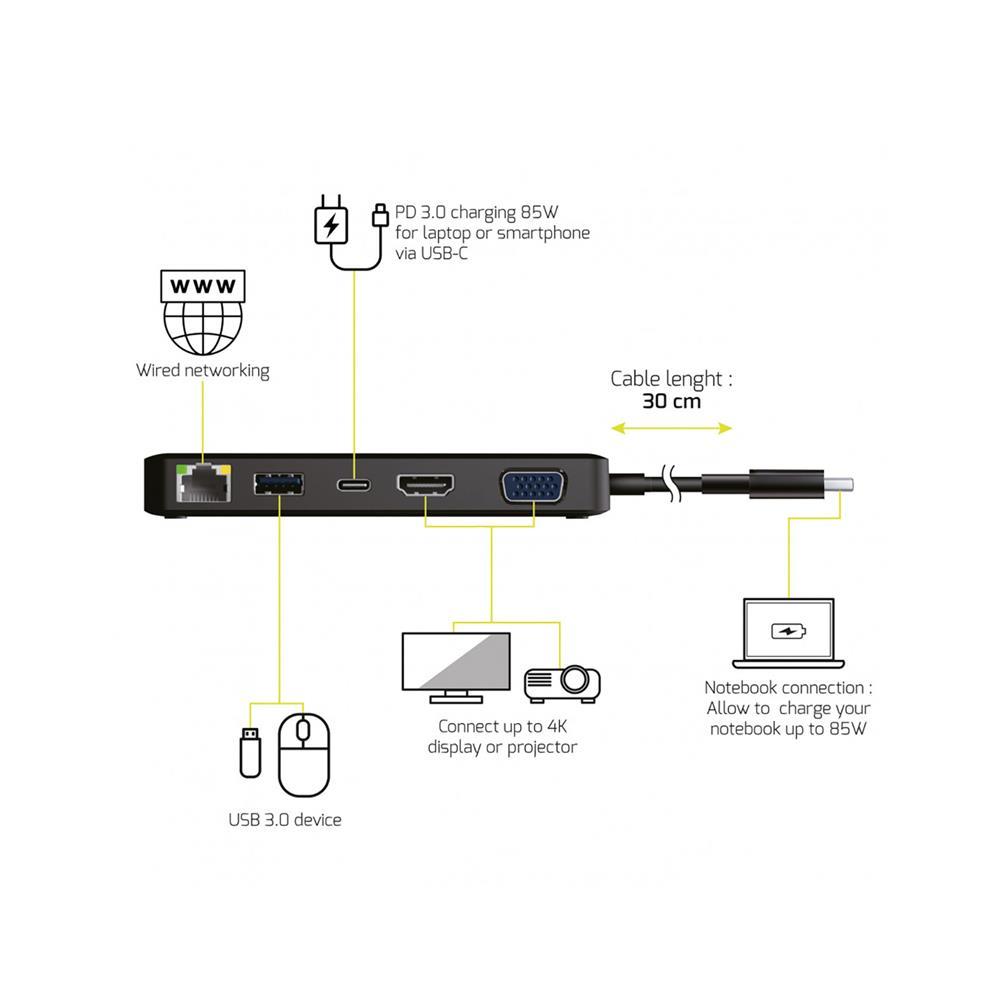 Port Designs Potovalna priklopna postaja USB-C v VGA/HDMI/Ethernet/USB 3.0. (901909)