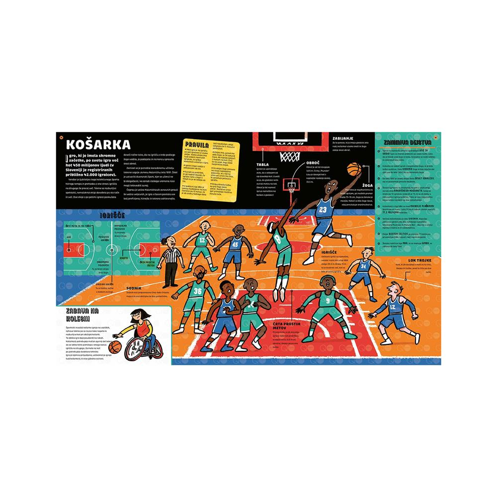 Založba Vida Knjiga Športopedija: Ilustriran pregled svetovnih športov